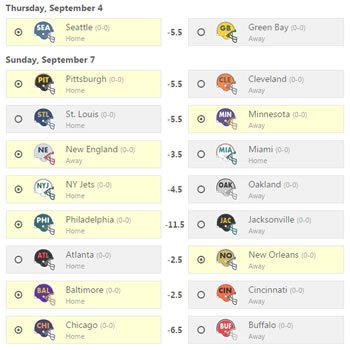 photo relating to Printable Nfl Weekly Pick Em Sheets named Function your Soccer, March Insanity, Baseball, Golfing, and other