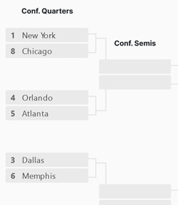 NBA Playoff Bracket Pick Sheet