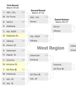 March Madness Head-to-Head Bracket
